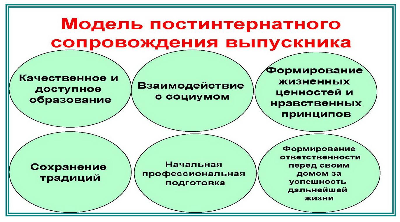 Услуги - воздушными шарами в днепропетровске